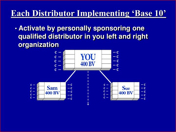 Each Distributor Implementing 'Base 10'