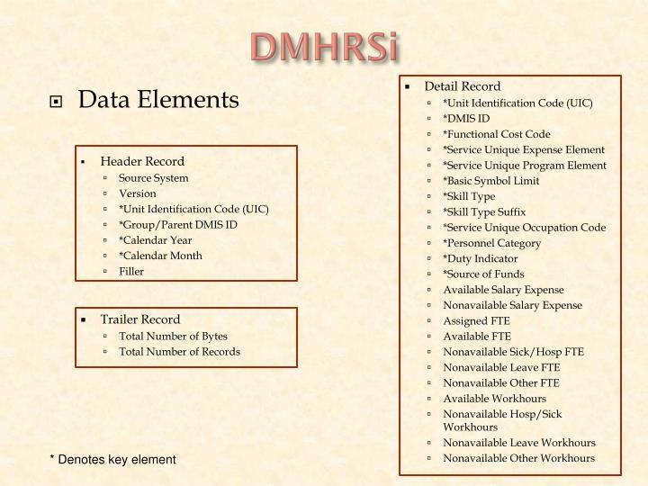 DMHRSi