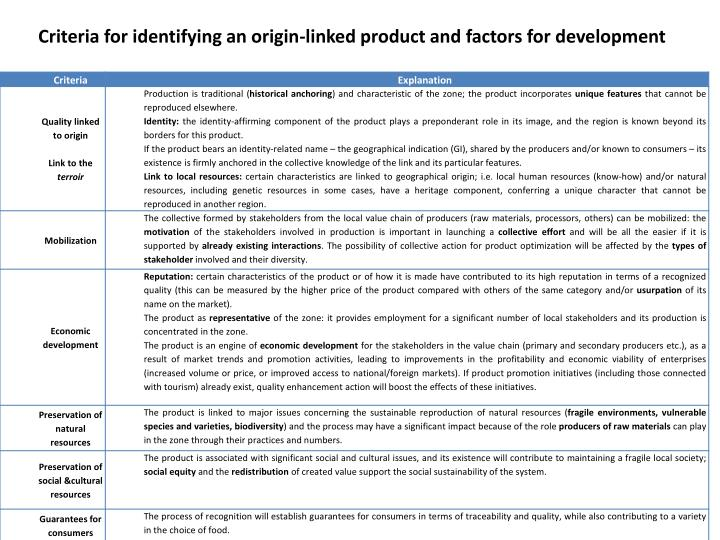 Criteria for identifying an origin-linked product and factors for development