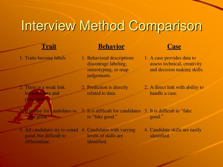 Interview Method Comparison