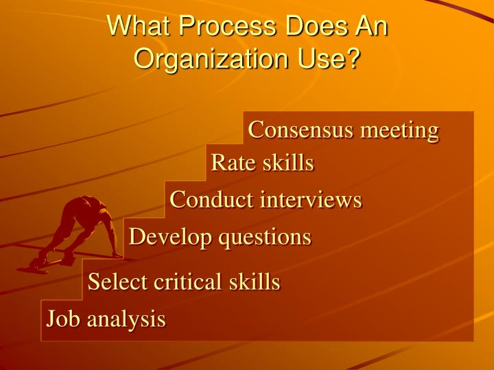 What Process Does An Organization Use?