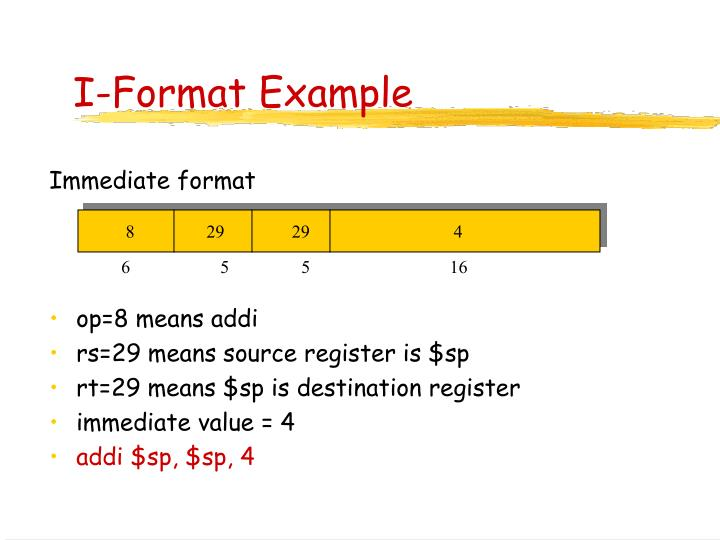 I-Format Example