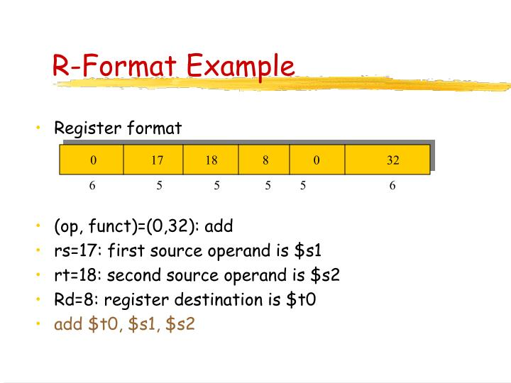 R-Format Example