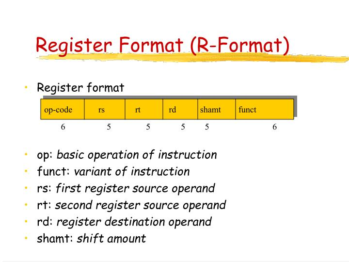 Register Format (R-Format)