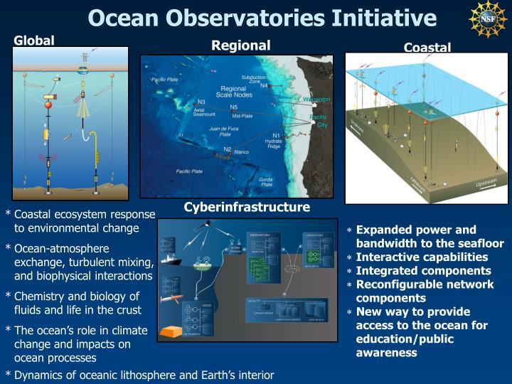 Ocean Observatories Initiative