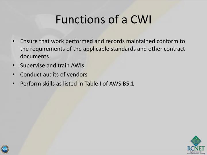 Functions of a CWI