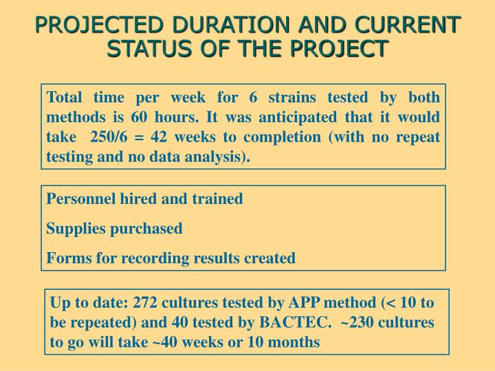 PROJECTED DURATION AND CURRENT STATUS OF THE PROJECT