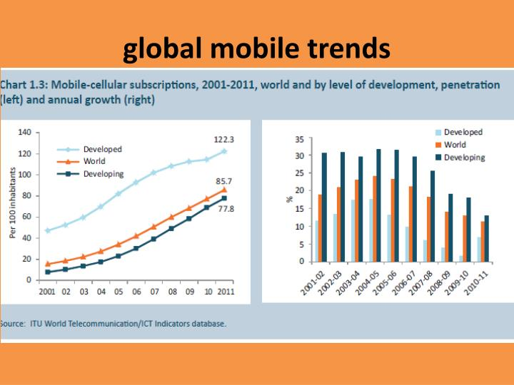 global mobile trends