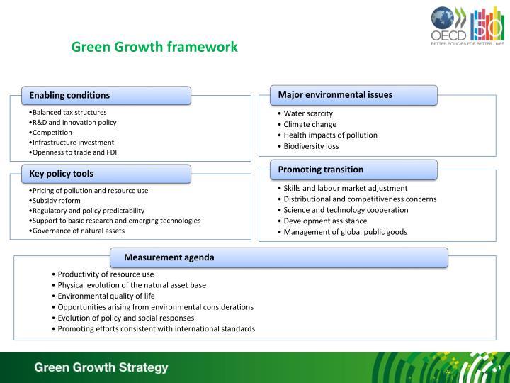 Green Growth framework