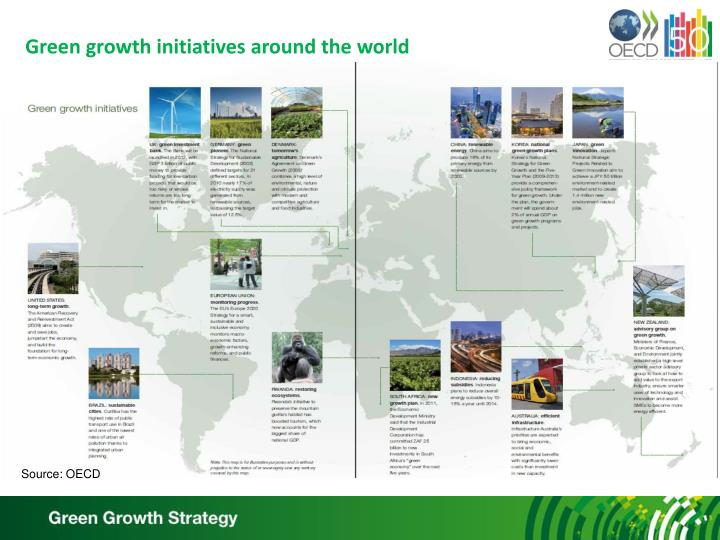 Green growth initiatives around the world