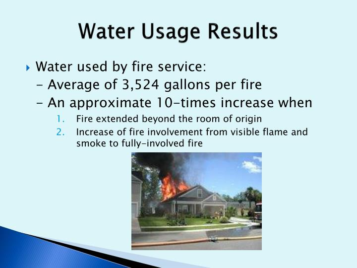 Water Usage Results