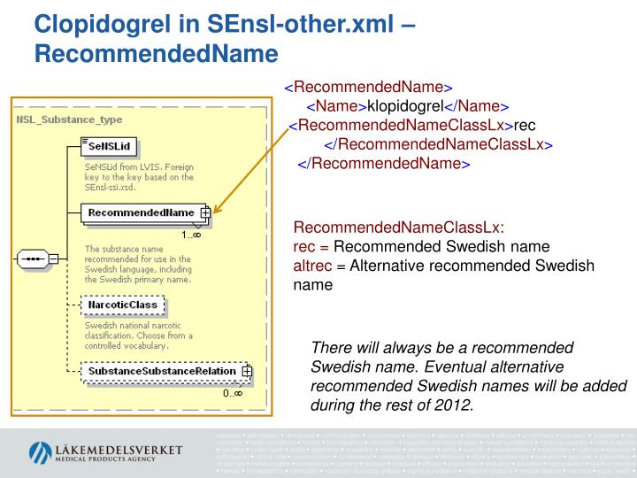 Clopidogrel in SEnsl-other.xml – RecommendedName