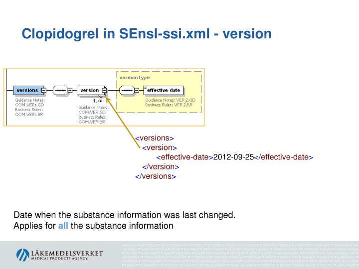 Clopidogrel in SEnsl-ssi.xml - version