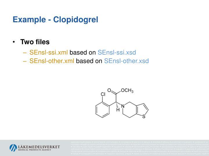 Example - Clopidogrel