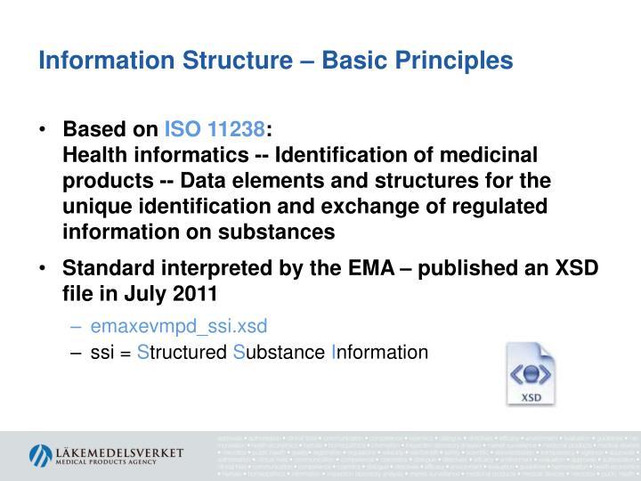 Information Structure – Basic Principles
