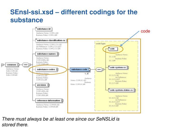 SEnsl-ssi.xsd – different