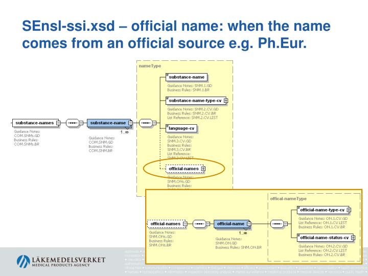 SEnsl-ssi.xsd – official name: when the name comes from an official source e.g.