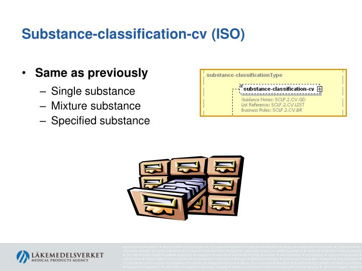 Substance-classification-cv (ISO)