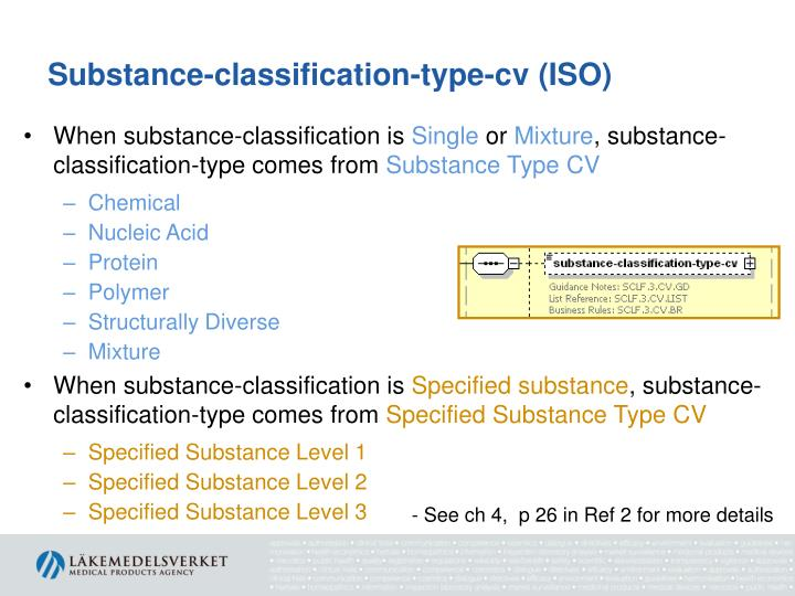 Substance-classification-type-cv (ISO)