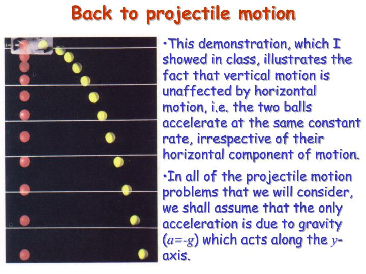 Back to projectile motion