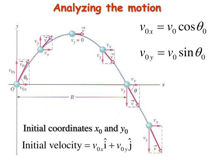 Analyzing the motion