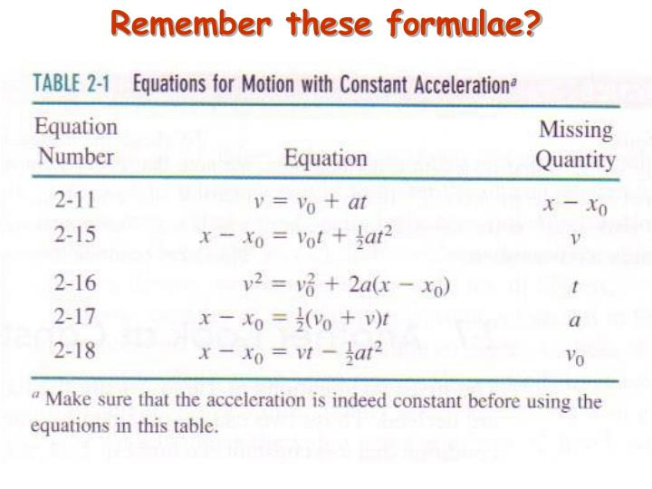 Remember these formulae?