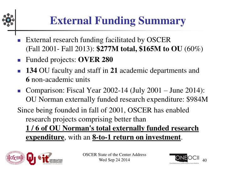 External Funding Summary