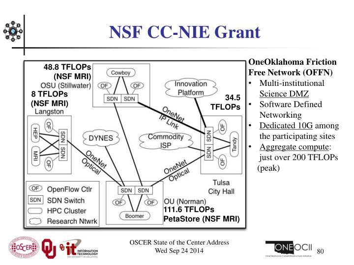 NSF CC-NIE Grant