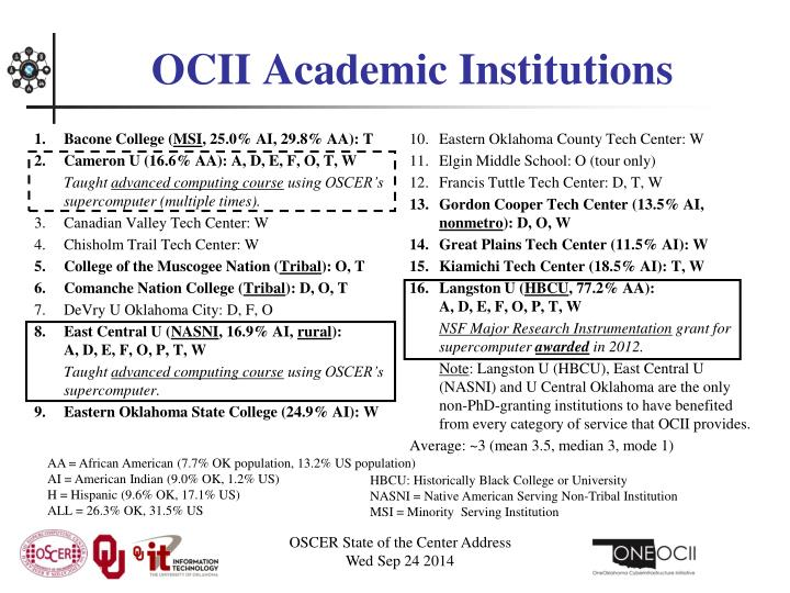 OCII Academic Institutions