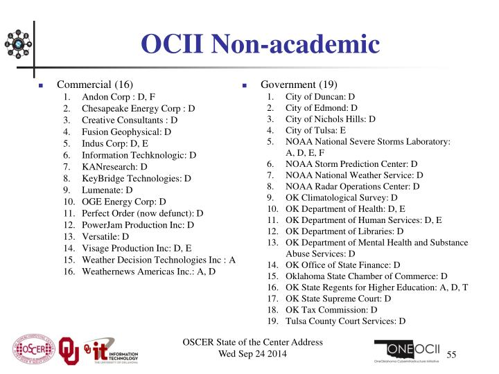 OCII Non-academic
