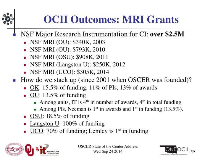 OCII Outcomes: MRI Grants