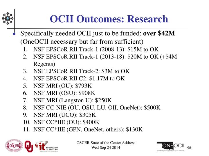 OCII Outcomes: Research