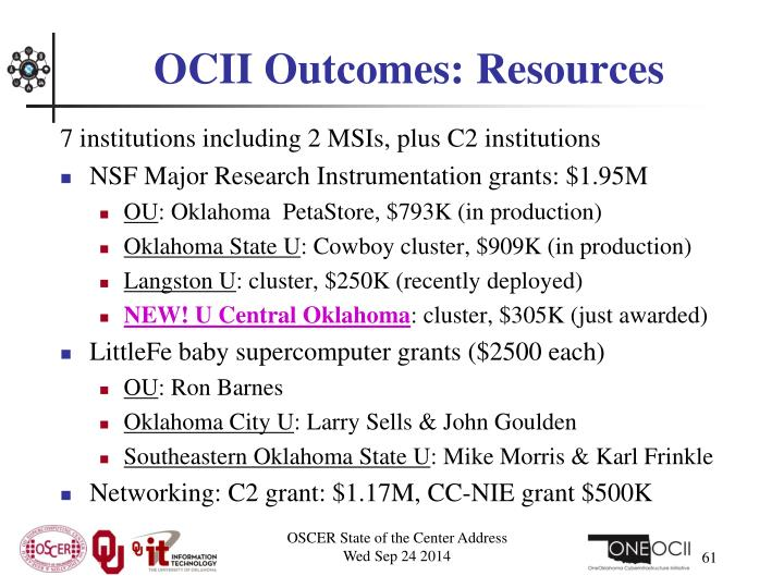 OCII Outcomes: Resources