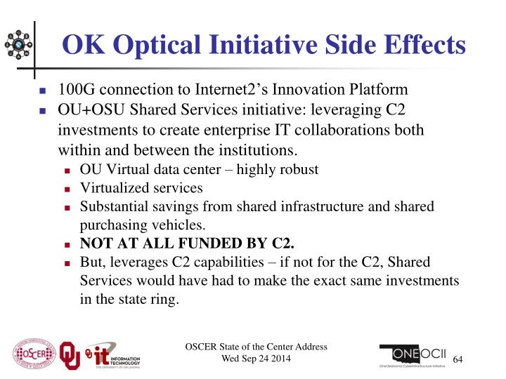 OK Optical Initiative Side Effects
