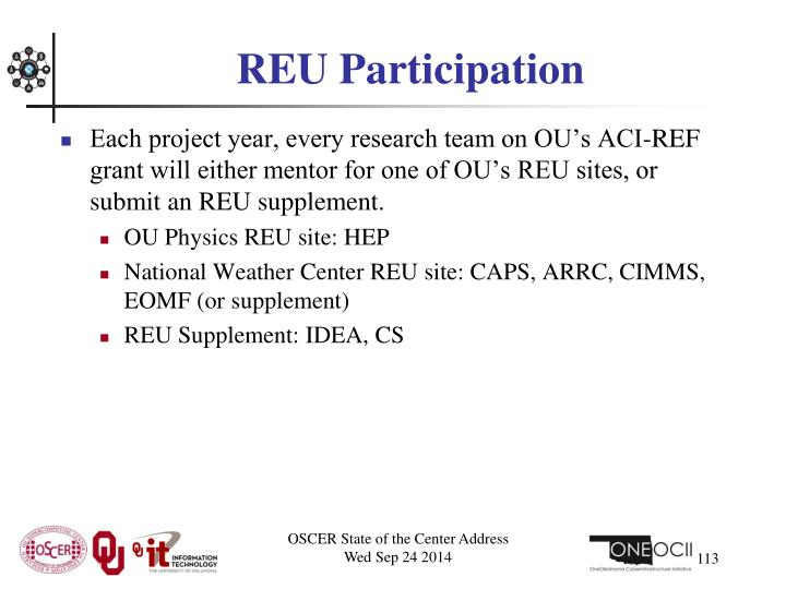 REU Participation