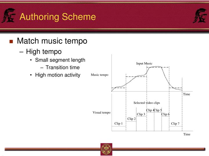 Authoring Scheme