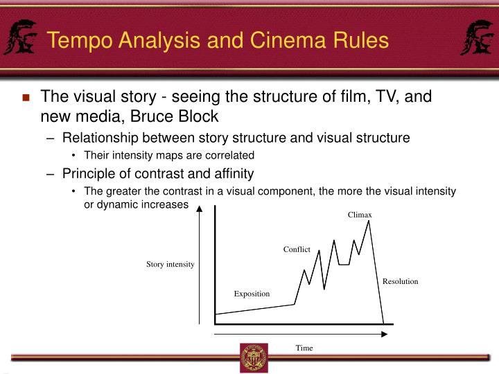 Tempo Analysis and Cinema Rules