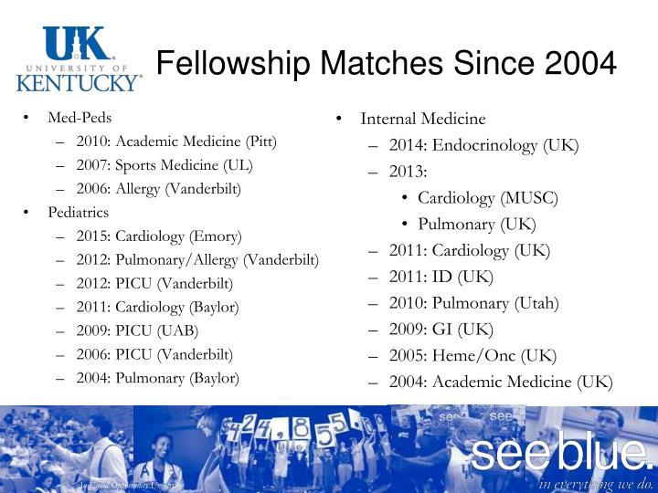 Fellowship Matches Since 2004