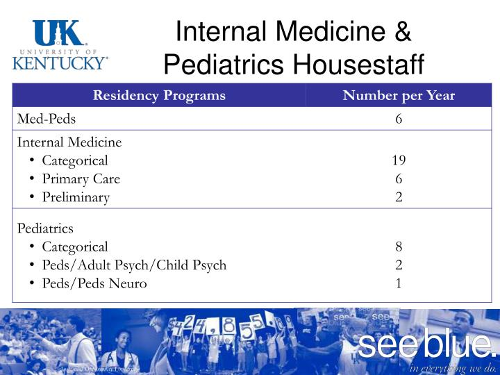 Internal Medicine & Pediatrics Housestaff