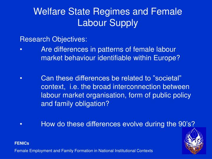Welfare State Regimes and Female Labour Supply