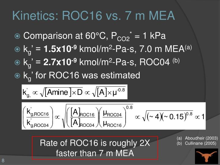 Kinetics: ROC16 vs. 7 m MEA