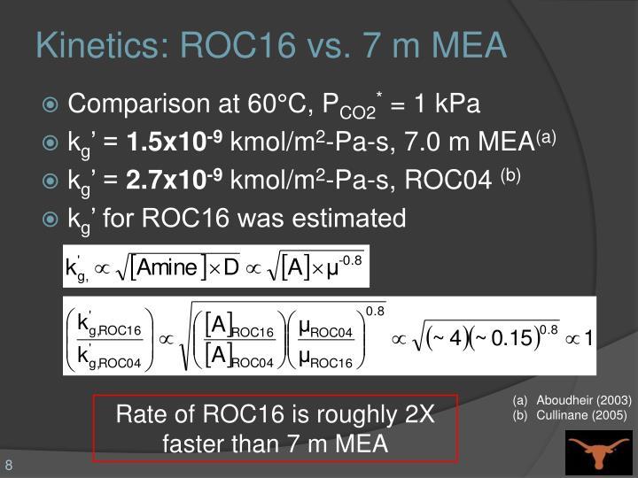 Kinetics: ROC16 vs. 7 m MEA