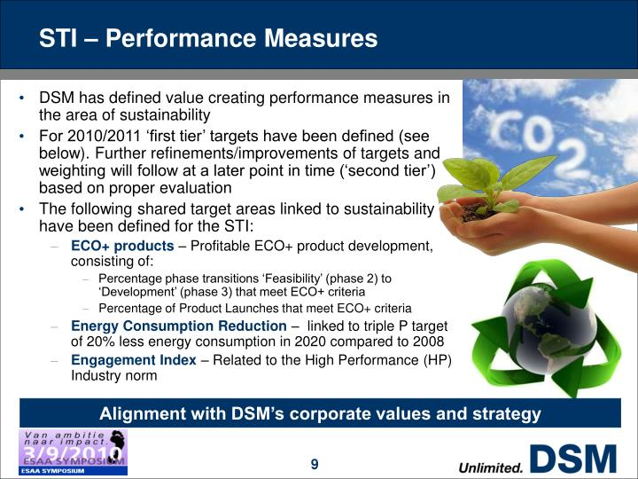 STI – Performance Measures