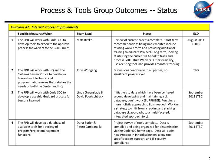 Process & Tools Group Outcomes -- Status