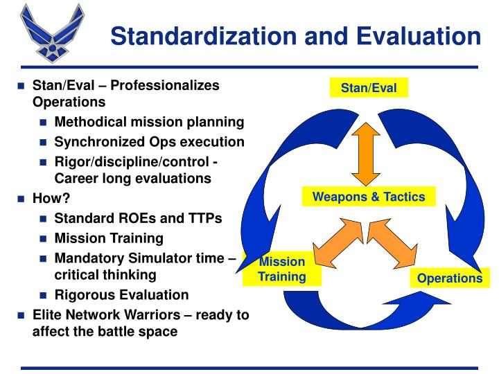 Standardization and Evaluation