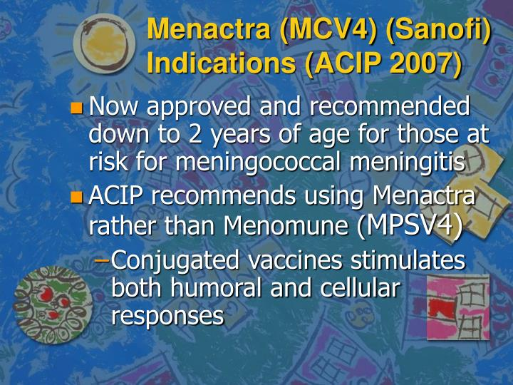 Menactra (MCV4) (Sanofi) Indications (ACIP 2007)