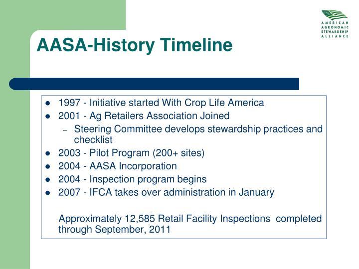 AASA-History Timeline