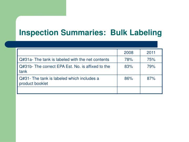 Inspection Summaries:  Bulk Labeling