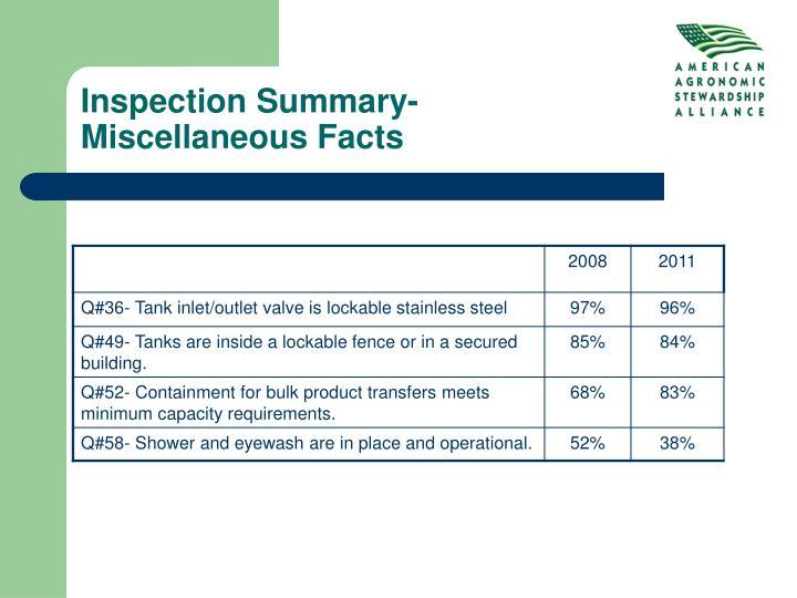 Inspection Summary-