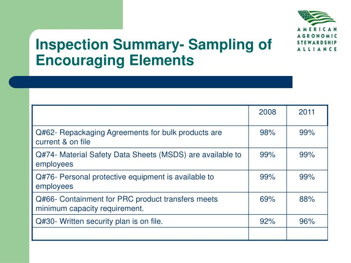 Inspection Summary- Sampling of